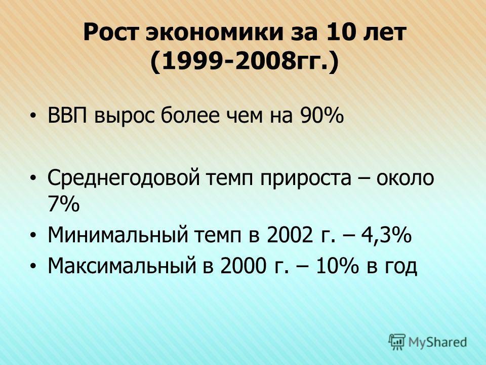 Рост экономики за 10 лет (1999-2008гг.) ВВП вырос более чем на 90% Среднегодовой темп прироста – около 7% Минимальный темп в 2002 г. – 4,3% Максимальный в 2000 г. – 10% в год