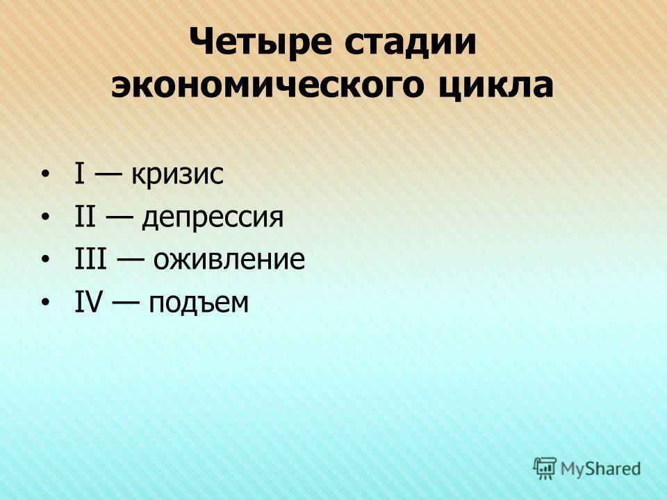 Четыре стадии экономического цикла I кризис II депрессия III оживление IV подъем