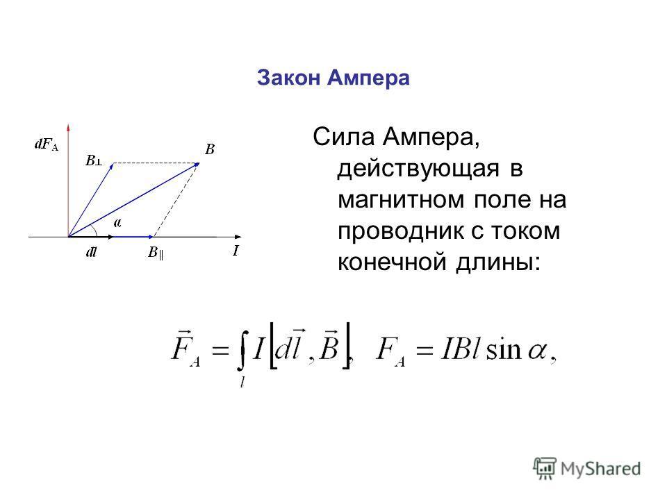 Закон Ампера Сила Ампера, действующая в магнитном поле на проводник с током конечной длины: