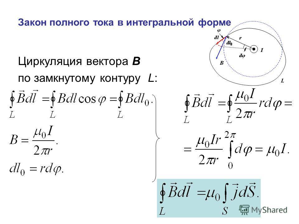 Закон полного тока в интегральной форме Циркуляция вектора В по замкнутому контуру L: