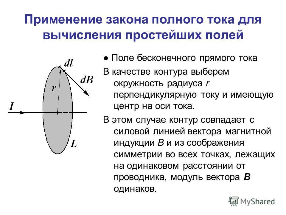 Применение закона полного тока для вычисления простейших полей Поле бесконечного прямого тока В качестве контура выберем окружность радиуса r перпендикулярную току и имеющую центр на оси тока. В этом случае контур совпадает с силовой линией вектора м