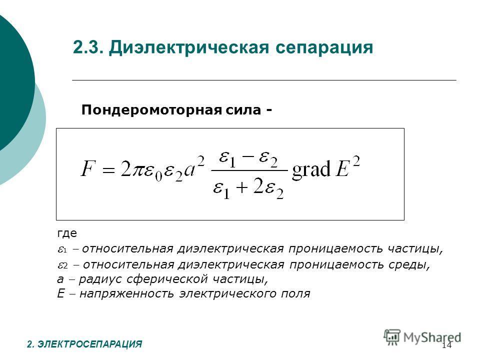 14 2.3. Диэлектрическая сепарация 2. ЭЛЕКТРОСЕПАРАЦИЯ Пондеромоторная сила - где 1 относительная диэлектрическая проницаемость частицы, 2 относительная диэлектрическая проницаемость среды, а радиус сферической частицы, Е напряженность электрического