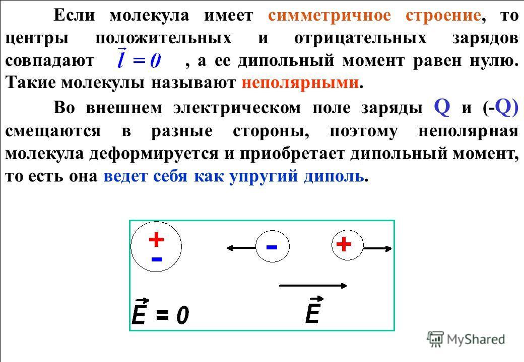 Если молекула имеет симметричное строение, то центры положительных и отрицательных зарядов совпадают, а ее дипольный момент равен нулю. Такие молекулы называют неполярными. Во внешнем электрическом поле заряды Q и (- Q) смещаются в разные стороны, по