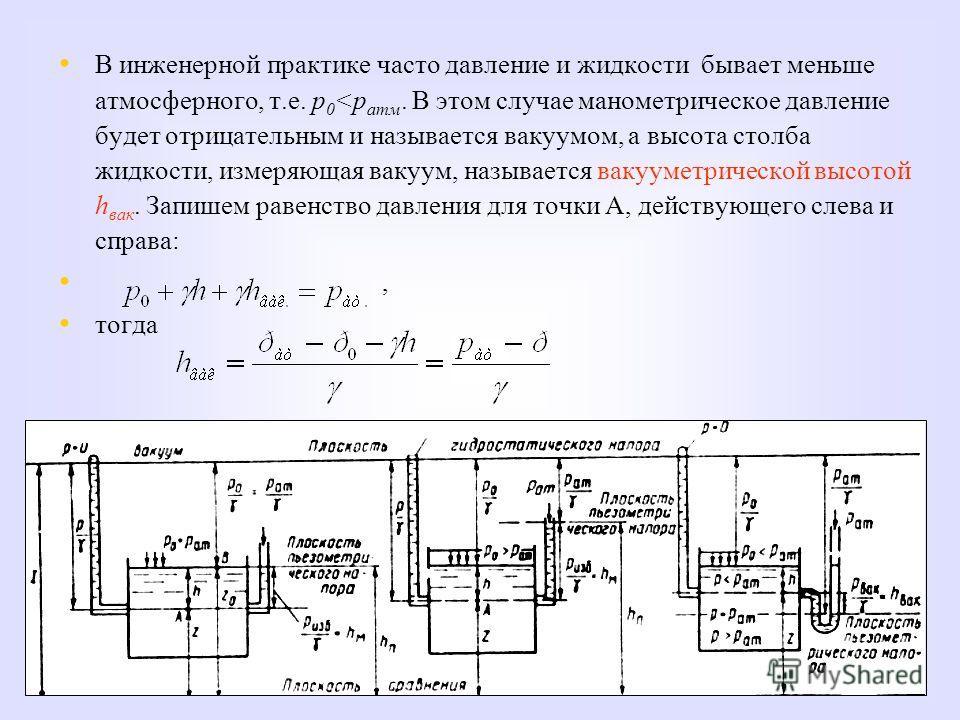 В инженерной практике часто давление и жидкости бывает меньше атмосферного, т.е. р 0