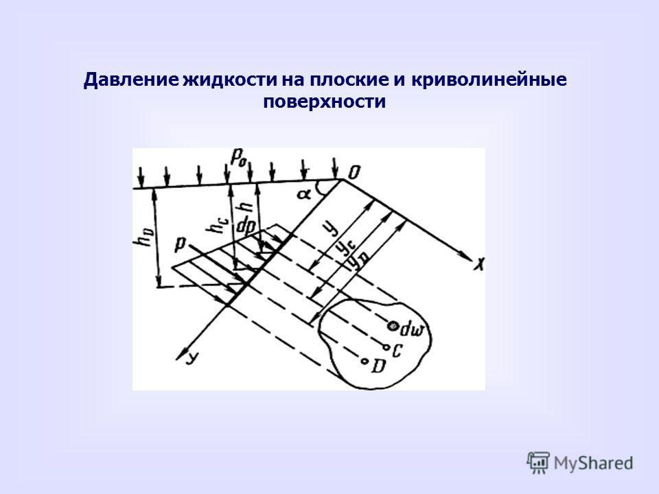 Давление жидкости на плоские и криволинейные поверхности