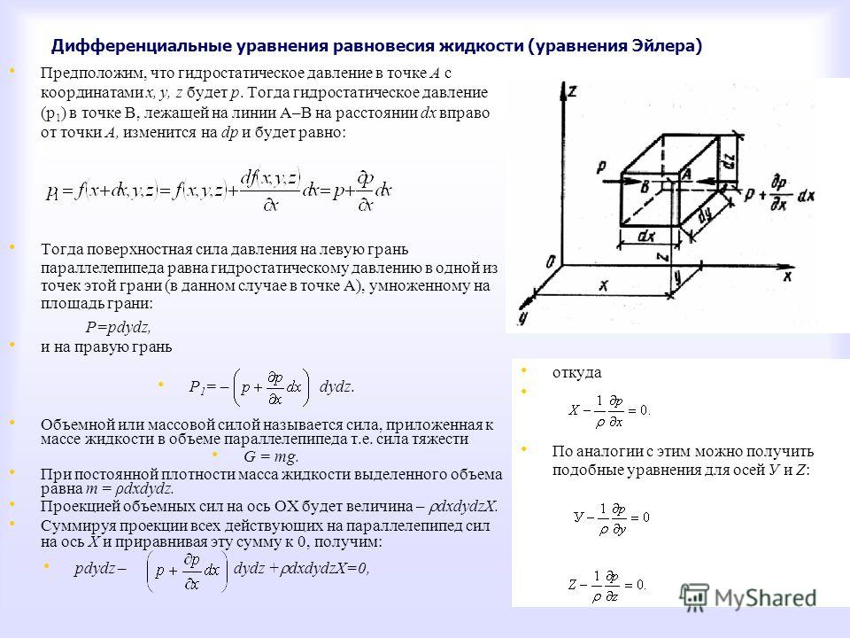 Дифференциальные уравнения равновесия жидкости (уравнения Эйлера) Предположим, что гидростатическое давление в точке А с координатами х, у, z будет р. Тогда гидростатическое давление (p 1 ) в точке В, лежащей на линии А–В на расстоянии dх вправо от т