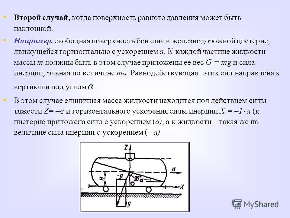 Второй случай, когда поверхность равного давления может быть наклонной. Например, свободная поверхность бензина в железнодорожной цистерне, движущейся горизонтально с ускорением а. К каждой частице жидкости массы m должны быть в этом случае приложены