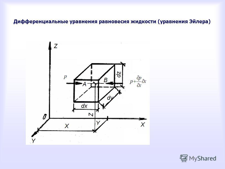 Дифференциальные уравнения равновесия жидкости (уравнения Эйлера)