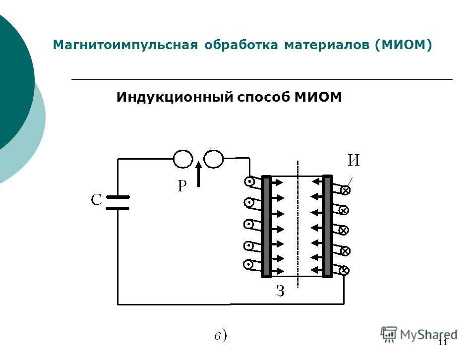 11 Магнитоимпульсная обработка материалов (МИОМ) Индукционный способ МИОМ