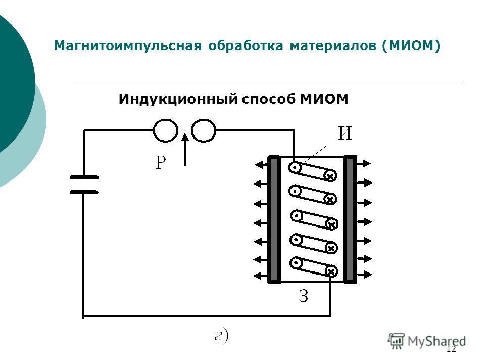 12 Магнитоимпульсная обработка материалов (МИОМ) Индукционный способ МИОМ