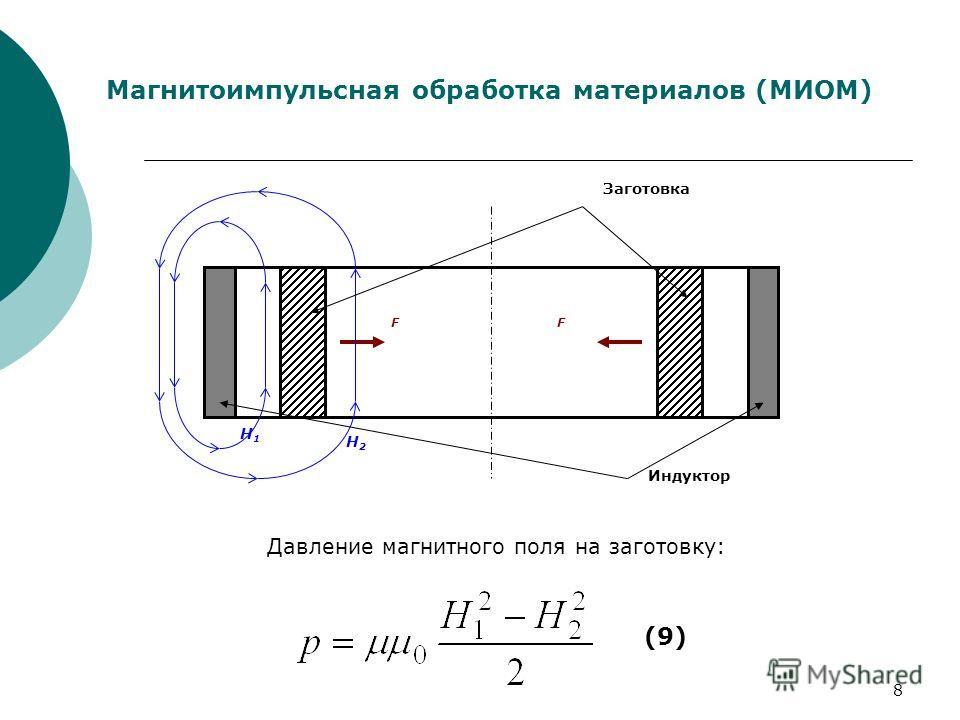 8 Магнитоимпульсная обработка материалов (МИОМ) Заготовка Индуктор H2H2 H1H1 FF (9) Давление магнитного поля на заготовку: