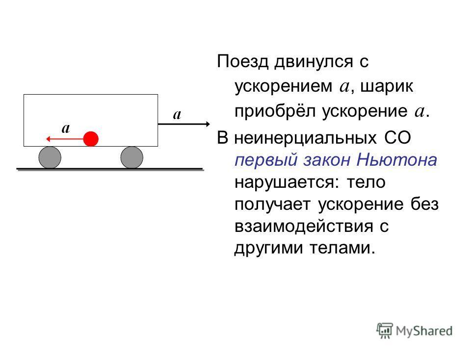 Поезд двинулся с ускорением а, шарик приобрёл ускорение а. В неинерциальных СО первый закон Ньютона нарушается: тело получает ускорение без взаимодействия с другими телами.