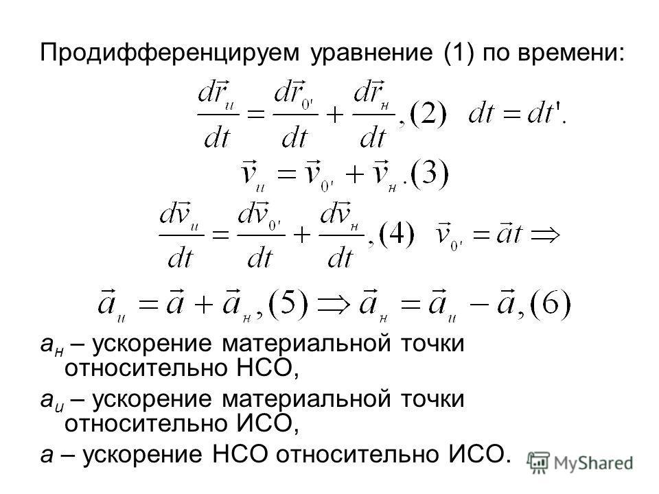 Продифференцируем уравнение (1) по времени: а н – ускорение материальной точки относительно НСО, а и – ускорение материальной точки относительно ИСО, а – ускорение НСО относительно ИСО.