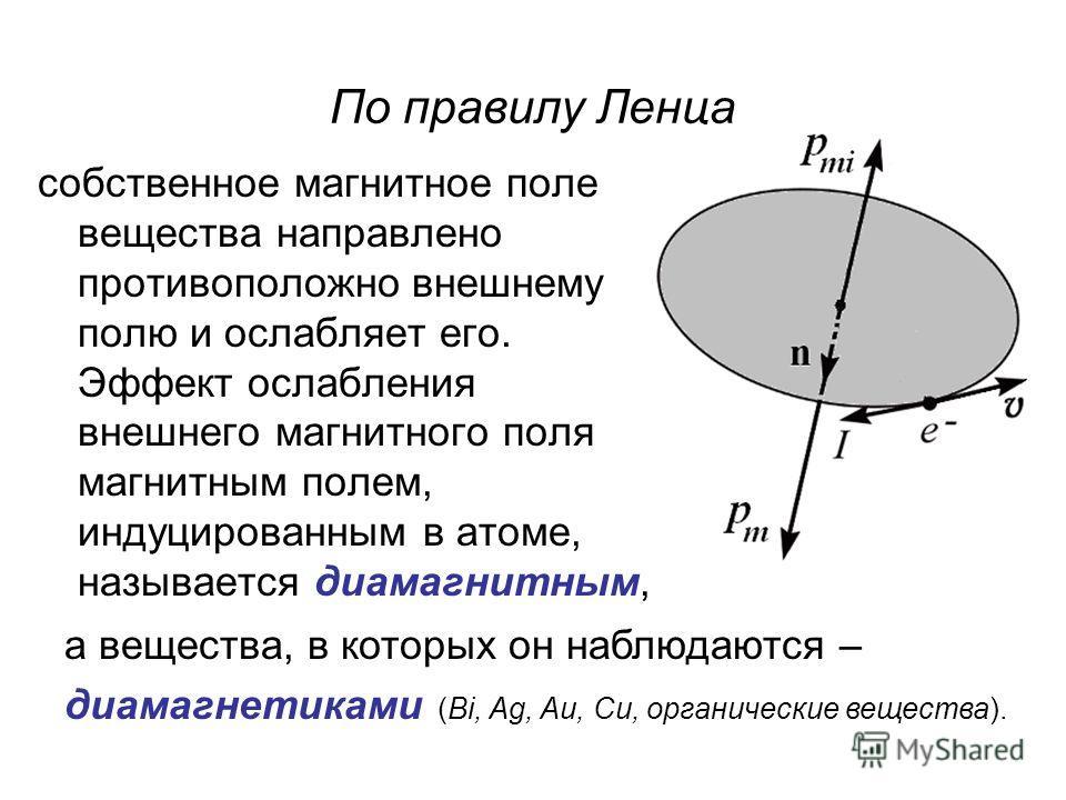 По правилу Ленца собственное магнитное поле вещества направлено противоположно внешнему полю и ослабляет его. Эффект ослабления внешнего магнитного поля магнитным полем, индуцированным в атоме, называется диамагнитным, а вещества, в которых он наблюд