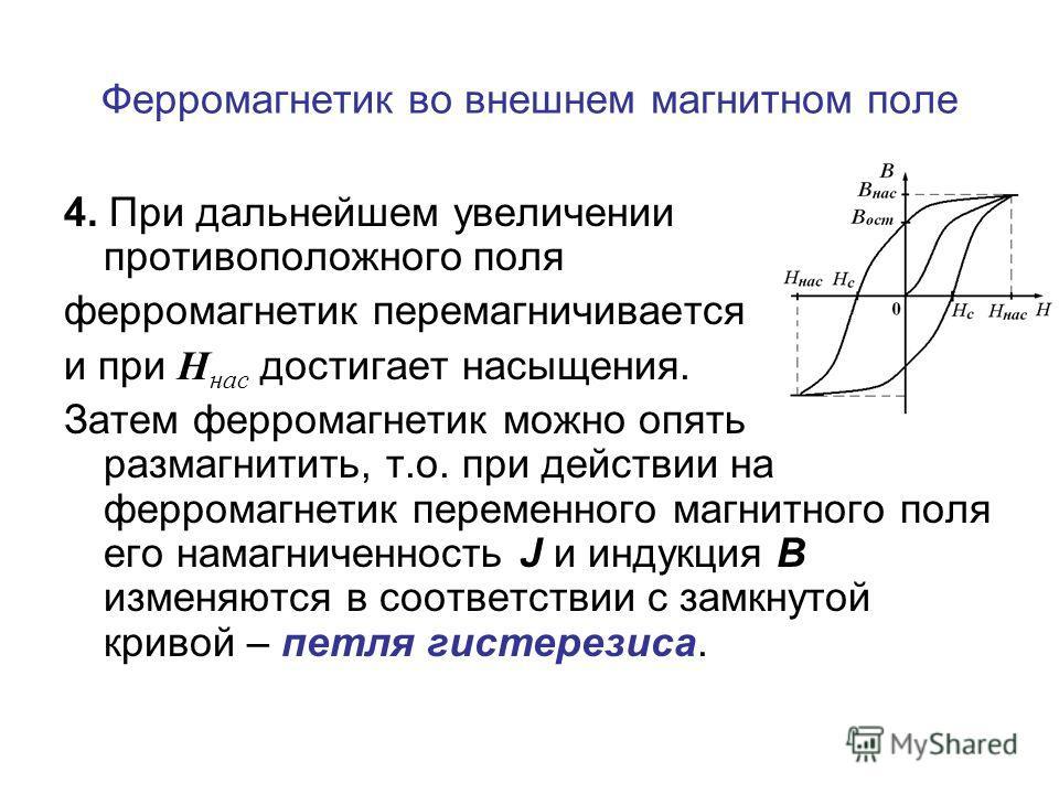 Ферромагнетик во внешнем магнитном поле 4. При дальнейшем увеличении противоположного поля ферромагнетик перемагничивается и при Н нас достигает насыщения. Затем ферромагнетик можно опять размагнитить, т.о. при действии на ферромагнетик переменного м