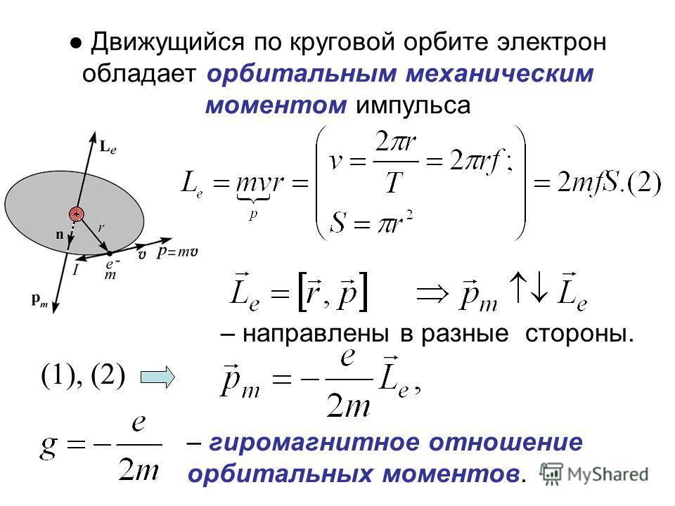 Движущийся по круговой орбите электрон обладает орбитальным механическим моментом импульса – направлены в разные стороны. (1), (2) – гиромагнитное отношение орбитальных моментов.