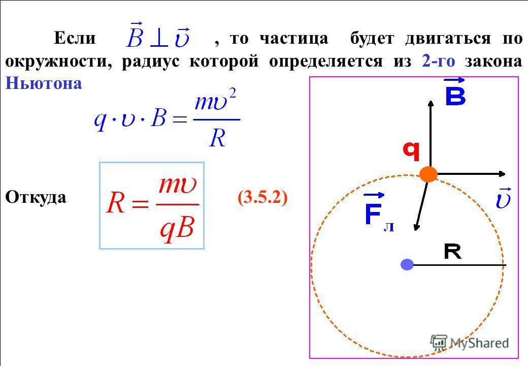 Если, то частица будет двигаться по окружности, радиус которой определяется из 2-го закона Ньютона Откуда (3.5.2) Если, то частица будет двигаться по окружности, радиус которой определяется из 2-го закона Ньютона Откуда (3.5.2)
