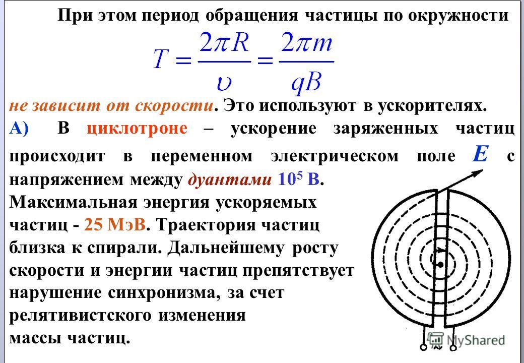 При этом период обращения частицы по окружности не зависит от скорости. Это используют в ускорителях. А)В циклотроне – ускорение заряженных частиц происходит в переменном электрическом поле Е с напряжением между дуантами 10 5 В. Максимальная энергия