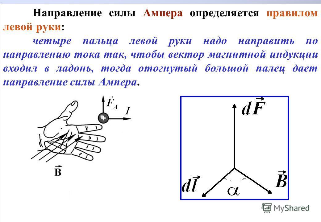 Направление силы Ампера определяется правилом левой руки: четыре пальца левой руки надо направить по направлению тока так, чтобы вектор магнитной индукции входил в ладонь, тогда отогнутый большой палец дает направление силы Ампера. Направление силы А