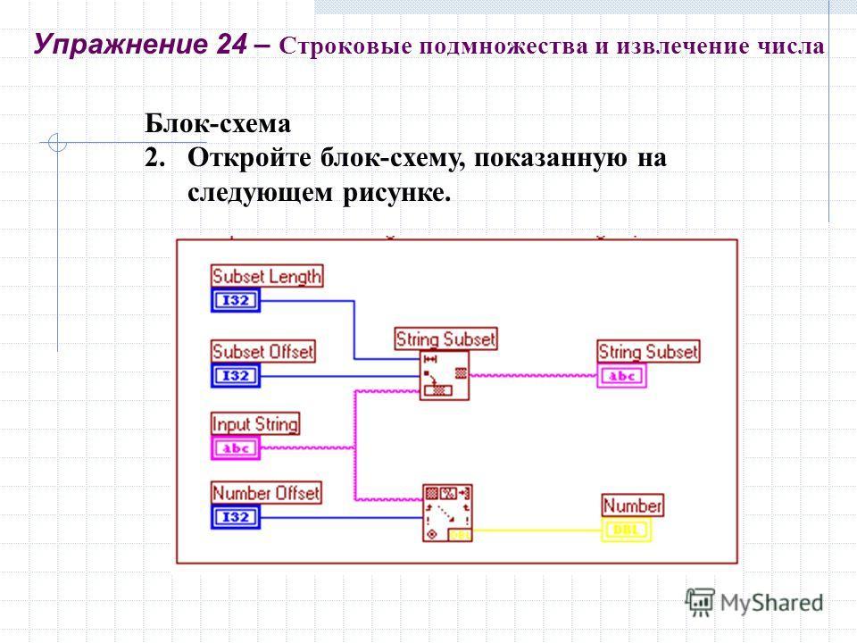Блок-схема 2.Откройте блок-схему, показанную на следующем рисунке. Упражнение 24 – Строковые подмножества и извлечение числа
