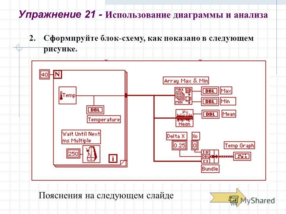 Упражнение 21 - Использование диаграммы и анализа 2.Сформируйте блок-схему, как показано в следующем рисунке. Пояснения на следующем слайде