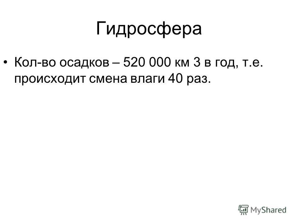 Гидросфера Кол-во осадков – 520 000 км 3 в год, т.е. происходит смена влаги 40 раз.