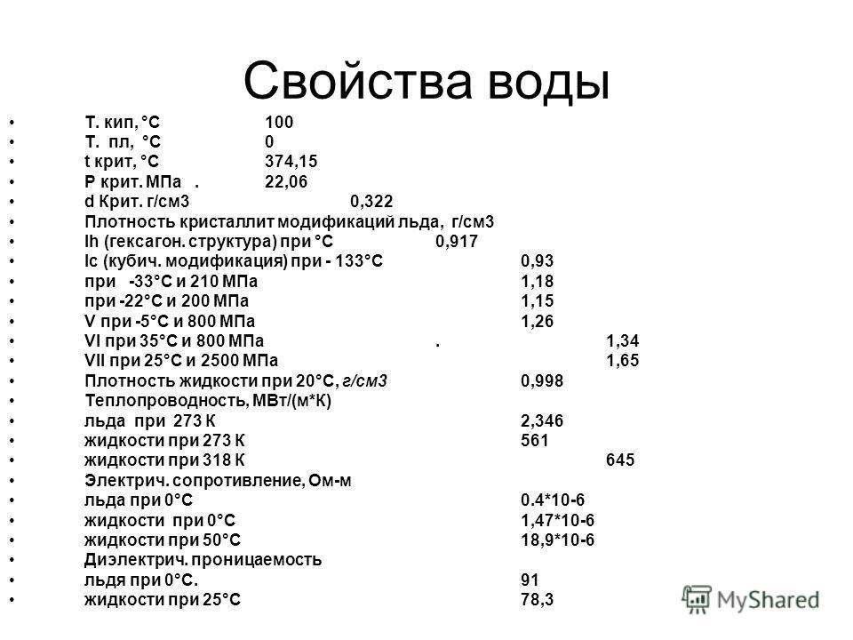 Свойства воды Т. кип, °С100 Т. пл, °С0 t крит, °С374,15 Р крит. МПа.22,06 d Крит. г/см30,322 Плотность кристаллит модификаций льда, г/см3 Ih (гексагон. структура) при °С0,917 Iс (кубич. модификация) при - 133°С0,93 при -33°С и 210 МПа1,18 при -22°С и