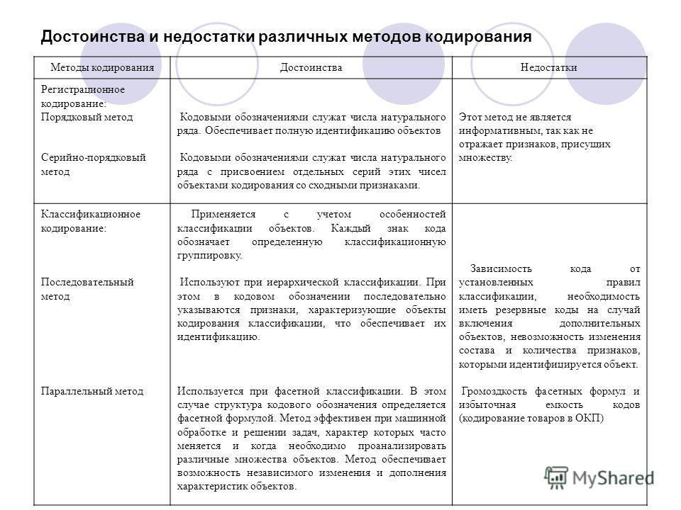 Александр Сергеевич Пушкин Драматические произведения