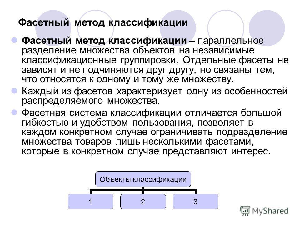 Фасетный метод классификации Фасетный метод классификации – параллельное разделение множества объектов на независимые классификационные группировки. Отдельные фасеты не зависят и не подчиняются друг другу, но связаны тем, что относятся к одному и том