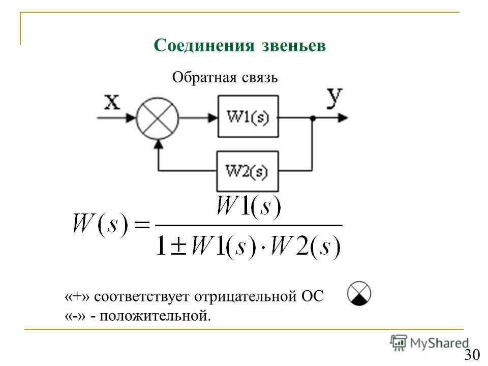 Соединения звеньев Обратная связь «+» соответствует отрицательной ОС «-» - положительной. 30