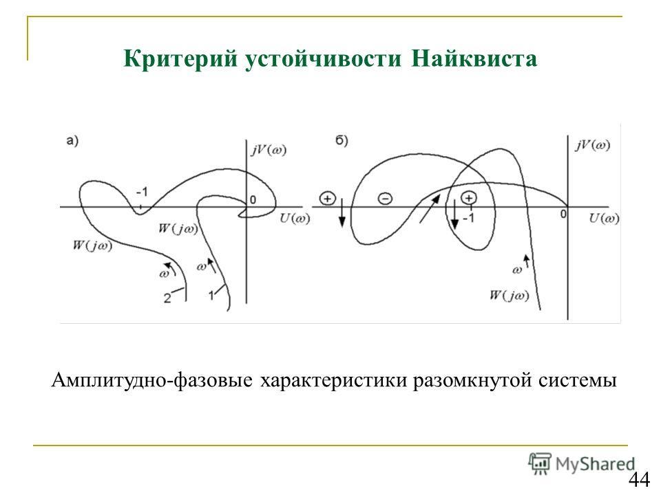 Критерий устойчивости Найквиста Амплитудно-фазовые характеристики разомкнутой системы 44