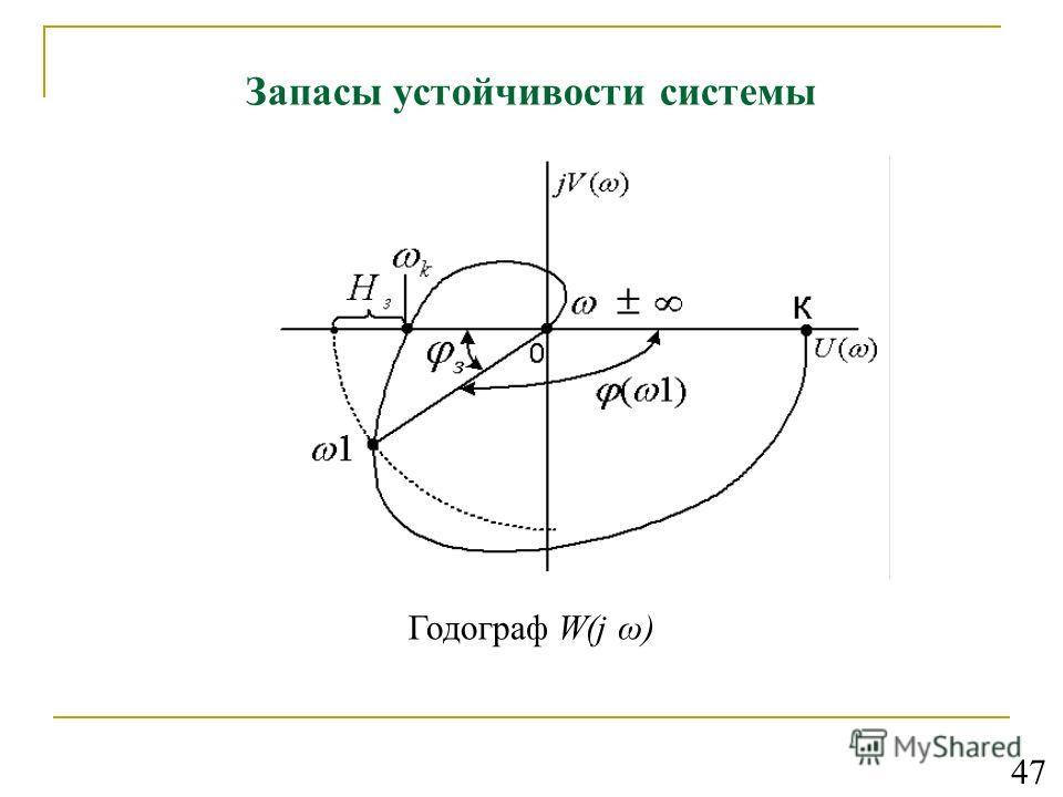 Запасы устойчивости системы Годограф W(j ω) 47