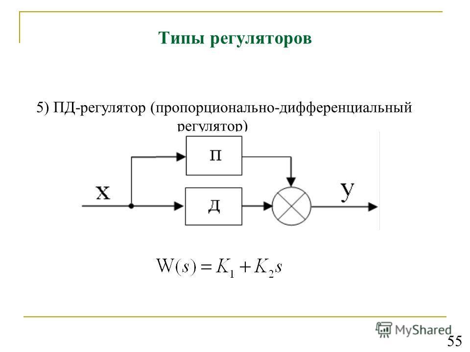 Типы регуляторов 5) ПД-регулятор (пропорционально-дифференциальный регулятор) 55