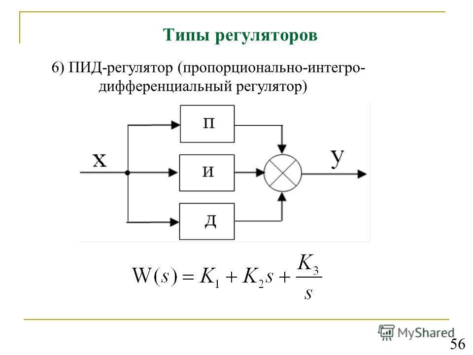 Типы регуляторов 6) ПИД-регулятор (пропорционально-интегро- дифференциальный регулятор) 56