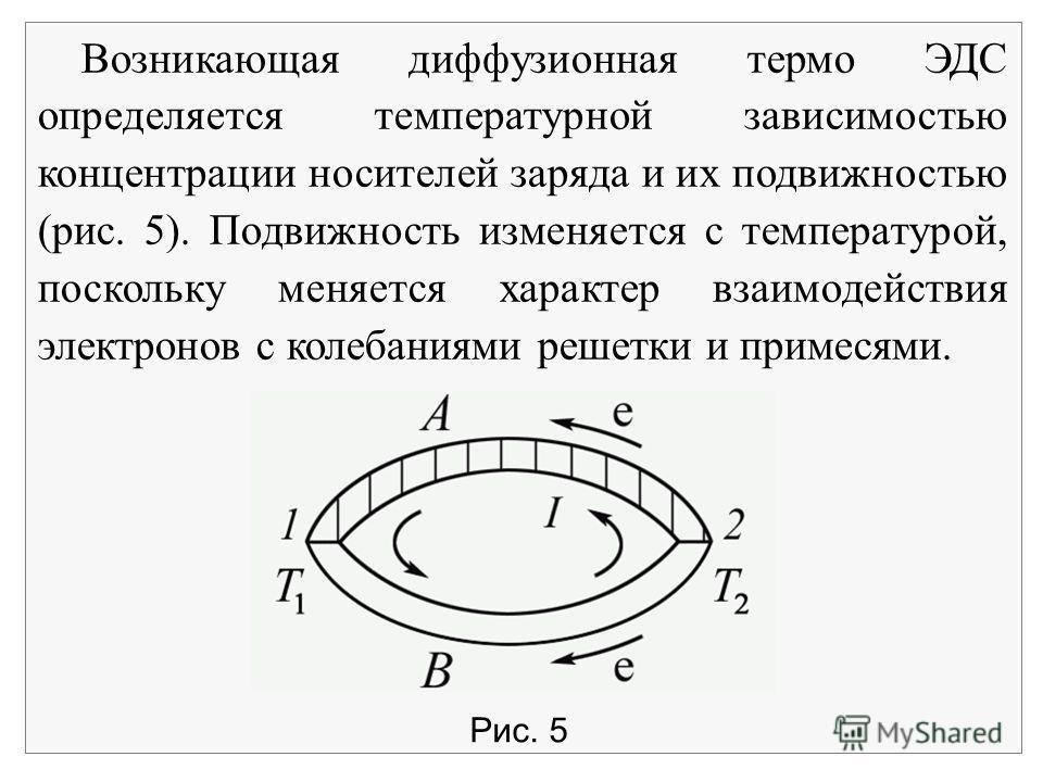 Возникающая диффузионная термо ЭДС определяется температурной зависимостью концентрации носителей заряда и их подвижностью (рис. 5). Подвижность изменяется с температурой, поскольку меняется характер взаимодействия электронов с колебаниями решетки и