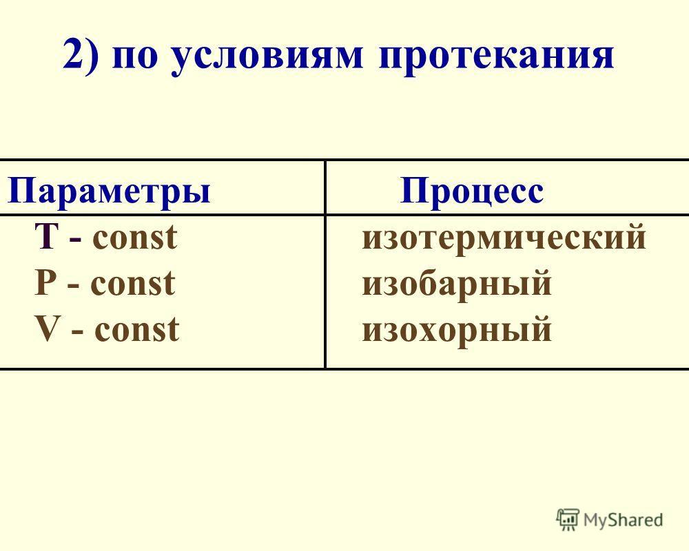 2) по условиям протекания Параметры Процесс Т - const изотермический Р - const изобарный V - const изохорный