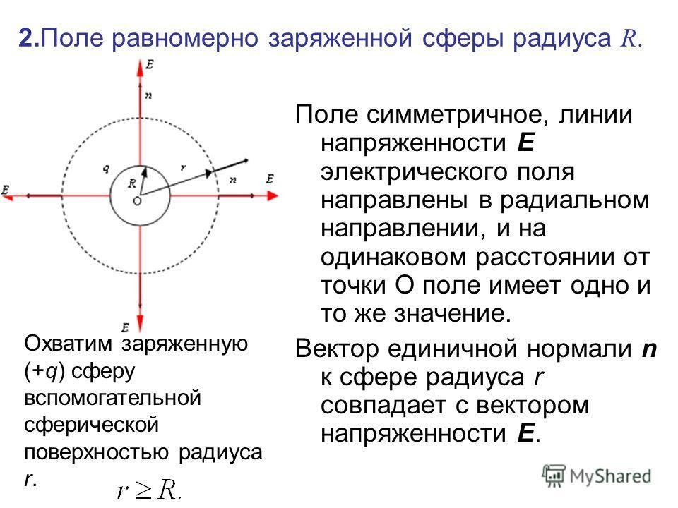 2.Поле равномерно заряженной сферы радиуса R. Поле симметричное, линии напряженности Е электрического поля направлены в радиальном направлении, и на одинаковом расстоянии от точки О поле имеет одно и то же значение. Вектор единичной нормали n к сфере