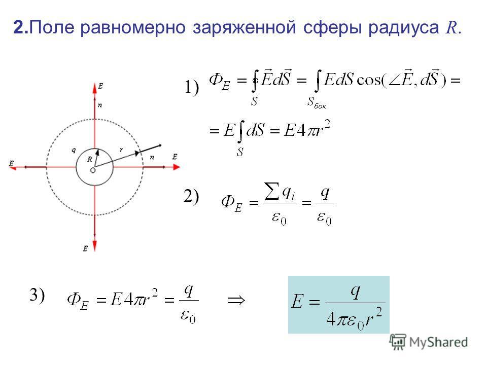 2.Поле равномерно заряженной сферы радиуса R. 1) 2) 3)