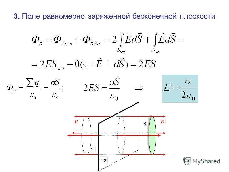 3. Поле равномерно заряженной бесконечной плоскости