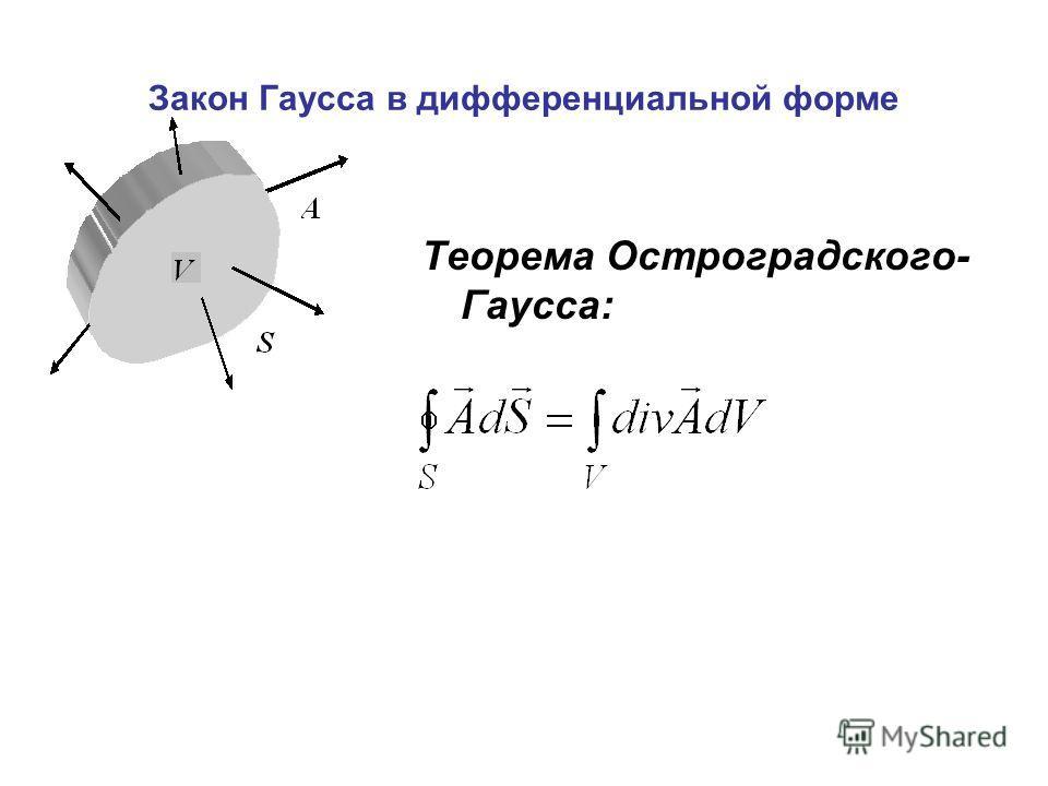Закон Гаусса в дифференциальной форме Теорема Остроградского- Гаусса: