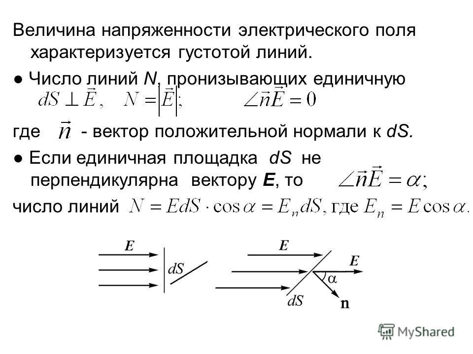 Величина напряженности электрического поля характеризуется густотой линий. Число линий N, пронизывающих единичную где - вектор положительной нормали к dS. Если единичная площадка dS не перпендикулярна вектору Е, то число линий