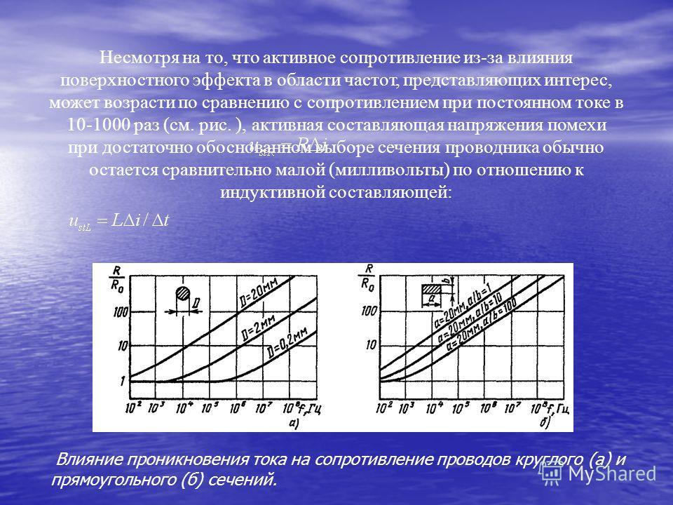 Несмотря на то, что активное сопротивление из-за влияния поверхностного эффекта в области частот, представляющих интерес, может возрасти по сравнению с сопротивлением при постоянном токе в 10-1000 раз (см. рис. ), активная составляющая напряжения пом