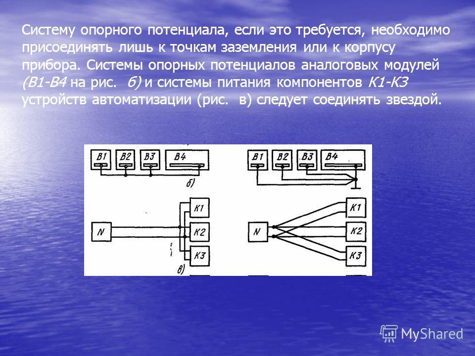 Систему опорного потенциала, если это требуется, необходимо присоединять лишь к точкам заземления или к корпусу прибора. Системы опорных потенциалов аналоговых модулей (В1-В4 на рис. б) и системы питания компонентов К1-КЗ устройств автоматизации (рис