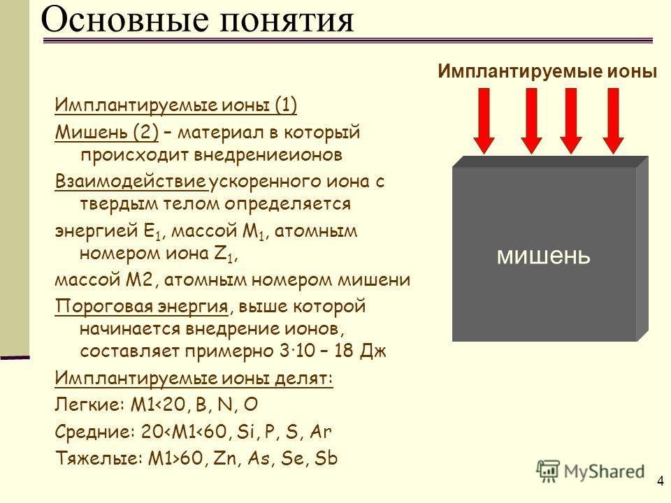 4 Основные понятия Имплантируемые ионы (1) Мишень (2) – материал в который происходит внедрениеионов Взаимодействие ускоренного иона с твердым телом определяется энергией Е 1, массой М 1, атомным номером иона Z 1, массой М2, атомным номером мишени По