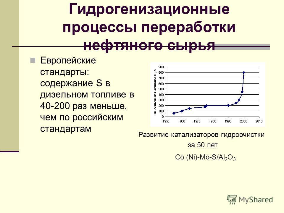 Гидрогенизационные процессы переработки нефтяного сырья Европейские стандарты: содержание S в дизельном топливе в 40-200 раз меньше, чем по российским стандартам Развитие катализаторов гидроочистки за 50 лет Co (Ni)-Mo-S/Al 2 O 3