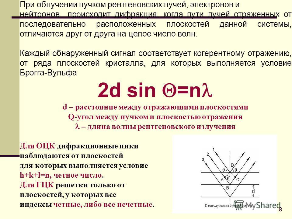 8 При облучении пучком рентгеновских лучей, электронов и нейтронов происходит дифракция, когда пути лучей отраженных от последовательно расположенных плоскостей данной системы, отличаются друг от друга на целое число волн. Каждый обнаруженный сигнал