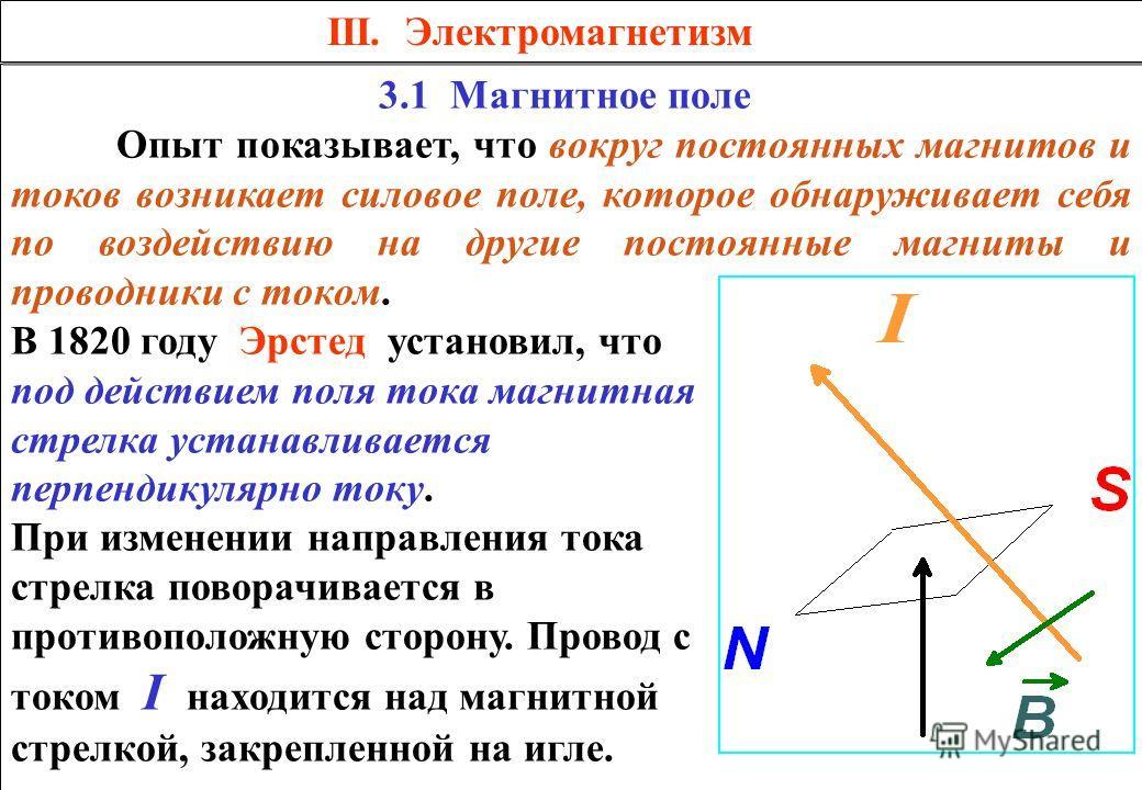 3.1 Магнитное поле Опыт показывает, что вокруг постоянных магнитов и токов возникает силовое поле, которое обнаруживает себя по воздействию на другие постоянные магниты и проводники с током. В 1820 году Эрстед установил, что под действием поля тока м