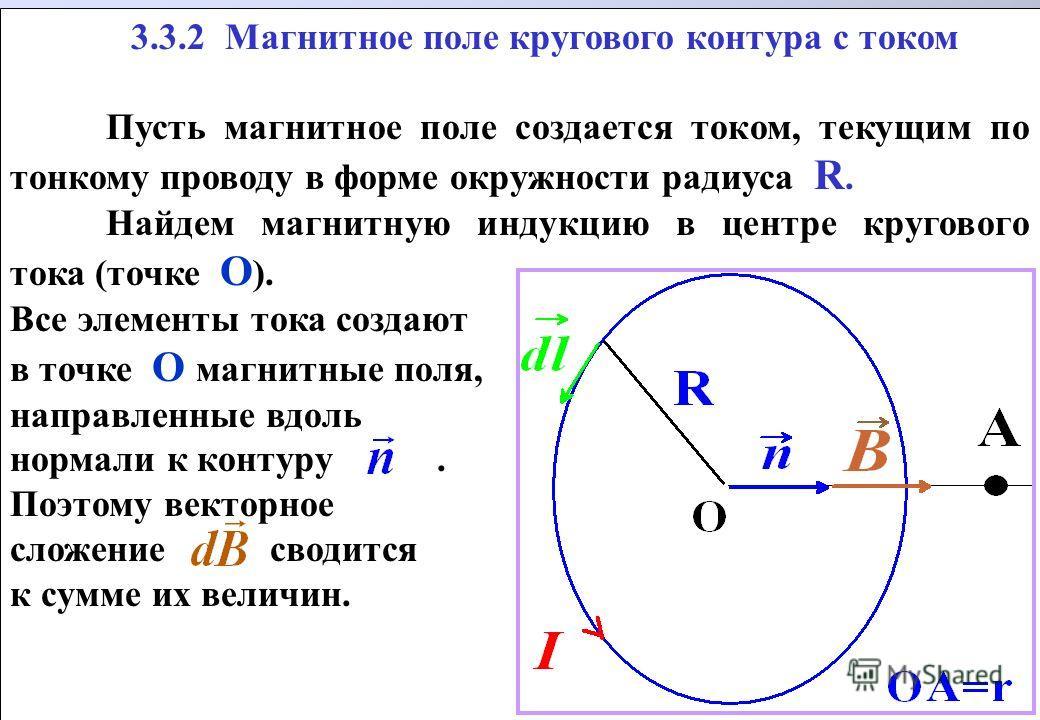 3.3.2 Магнитное поле кругового контура с током Пусть магнитное поле создается током, текущим по тонкому проводу в форме окружности радиуса R. Найдем магнитную индукцию в центре кругового тока (точке О ). Все элементы тока создают в точке О магнитные