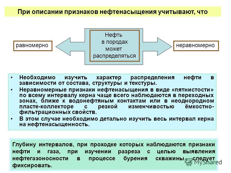 анализ текстуры: