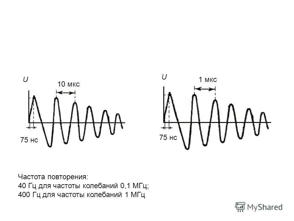 U U 10 мкс 1 мкс 75 нс Частота повторения: 40 Гц для частоты колебаний 0,1 МГц; 400 Гц для частоты колебаний 1 МГц